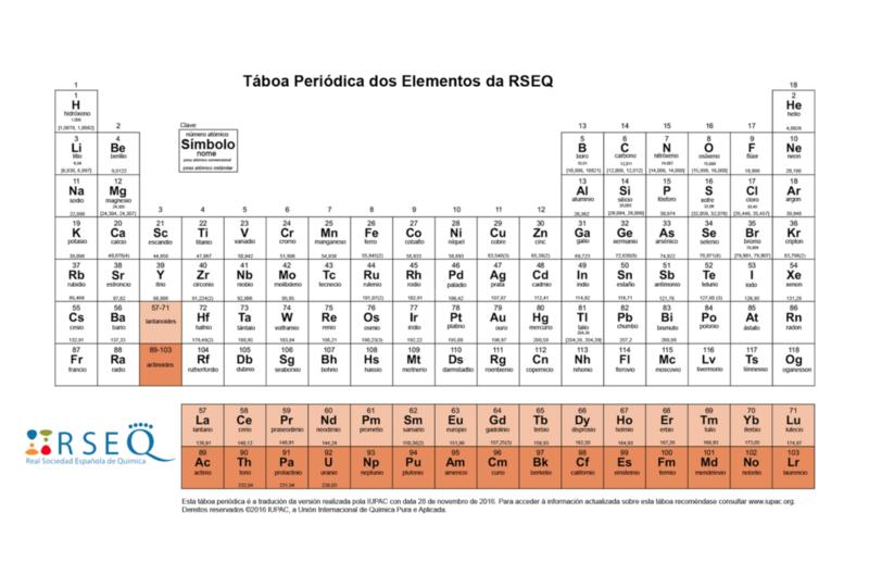 Nova versión en galego da táboa periódica dos elementos