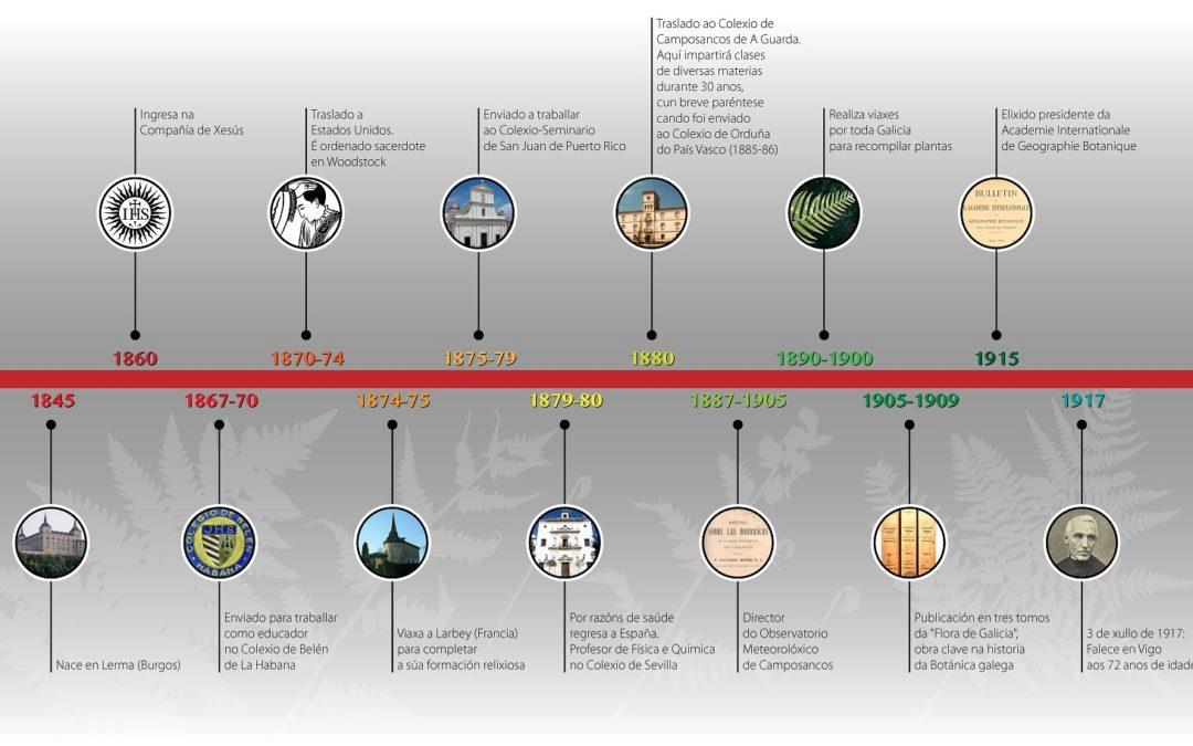 Unha longa vida dedicada á ciencia